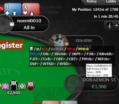 Hud de Poker Tracker